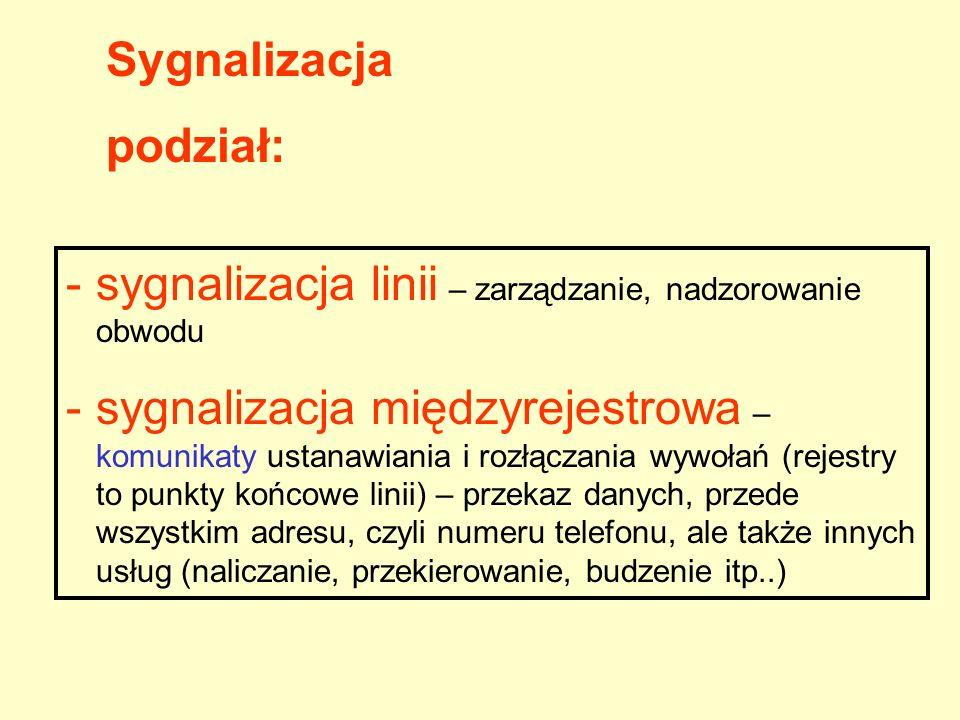 Sygnalizacja podział: sygnalizacja linii – zarządzanie, nadzorowanie obwodu.