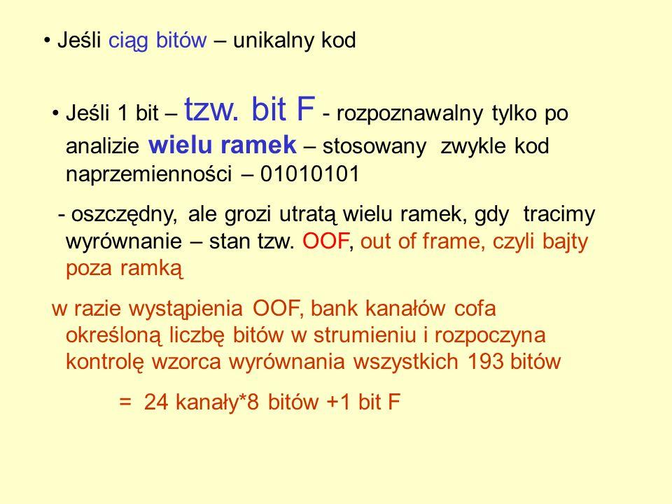 Jeśli ciąg bitów – unikalny kod