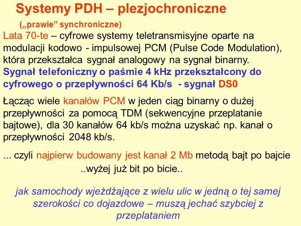 """Systemy PDH – plezjochroniczne (""""prawie synchroniczne)"""