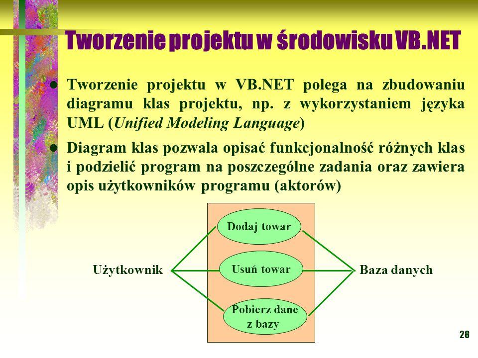 Tworzenie projektu w środowisku VB.NET