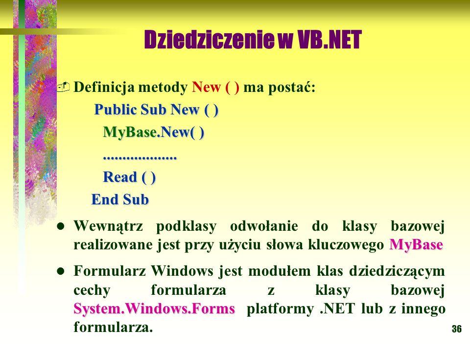 Dziedziczenie w VB.NET Definicja metody New ( ) ma postać: