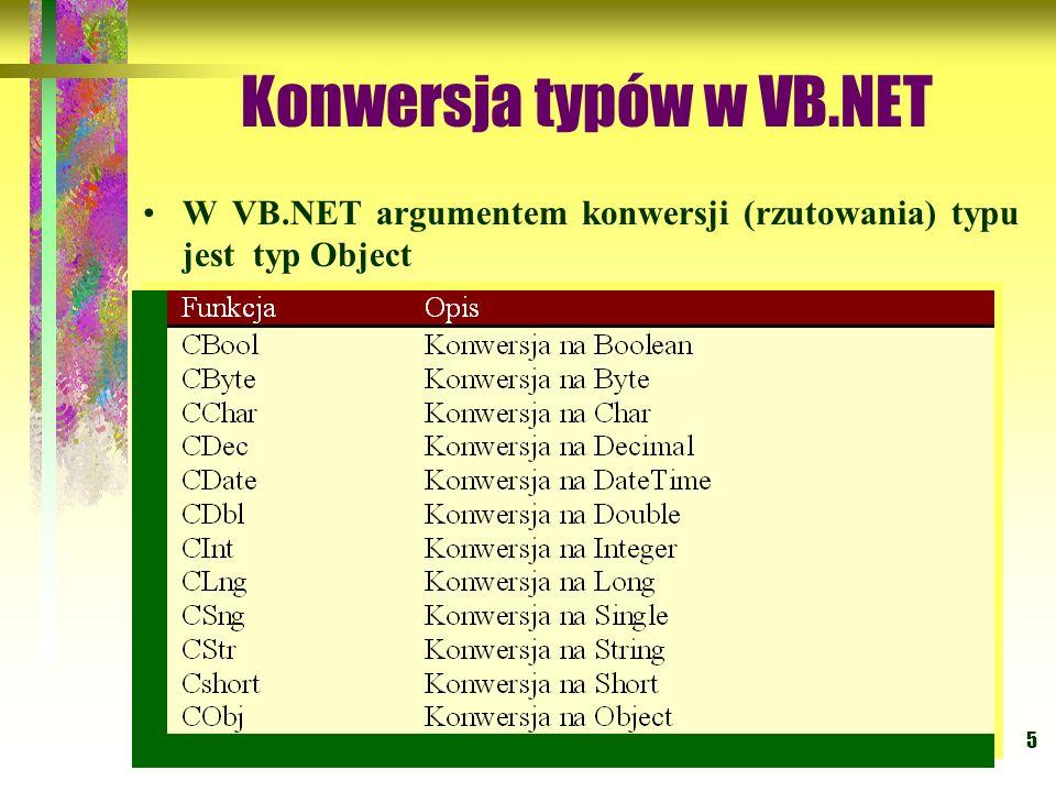 Konwersja typów w VB.NET