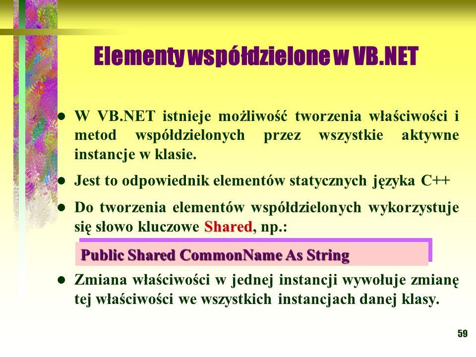 Elementy współdzielone w VB.NET