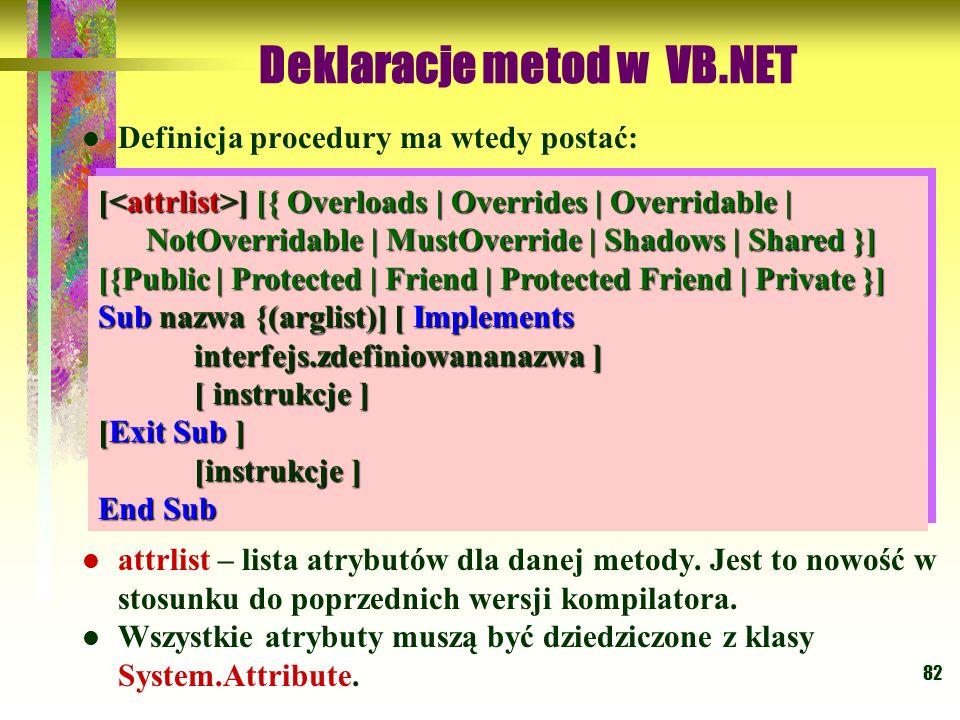 Deklaracje metod w VB.NET