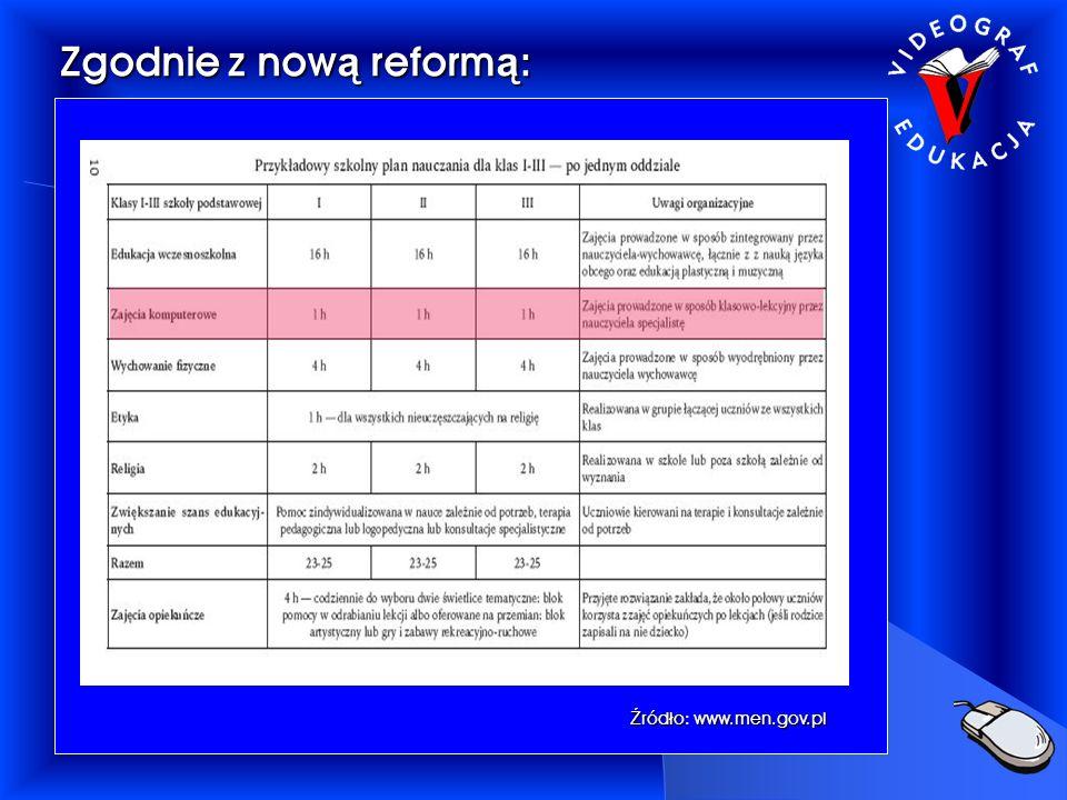 Zgodnie z nową reformą: