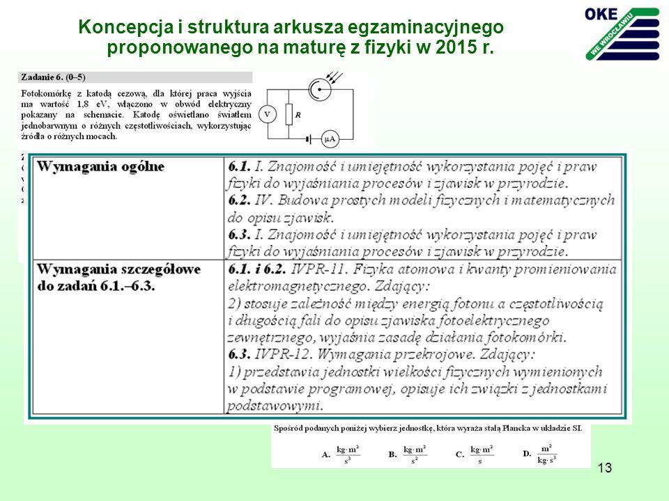 Koncepcja i struktura arkusza egzaminacyjnego proponowanego na maturę z fizyki w 2015 r.