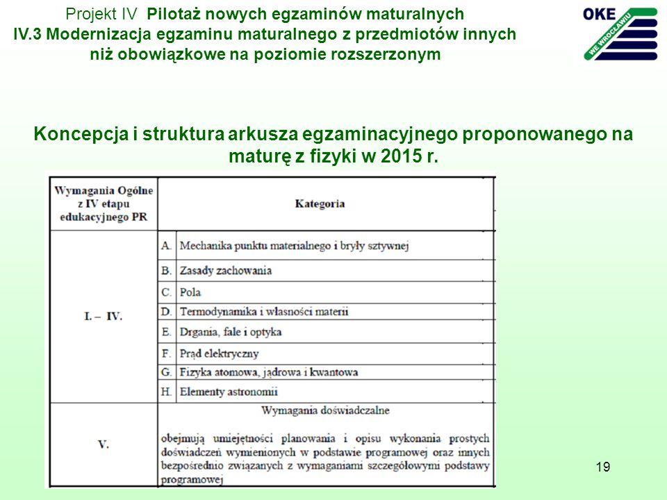 Projekt IV Pilotaż nowych egzaminów maturalnych IV