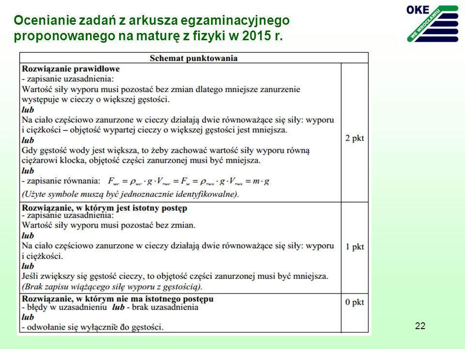 Ocenianie zadań z arkusza egzaminacyjnego proponowanego na maturę z fizyki w 2015 r.