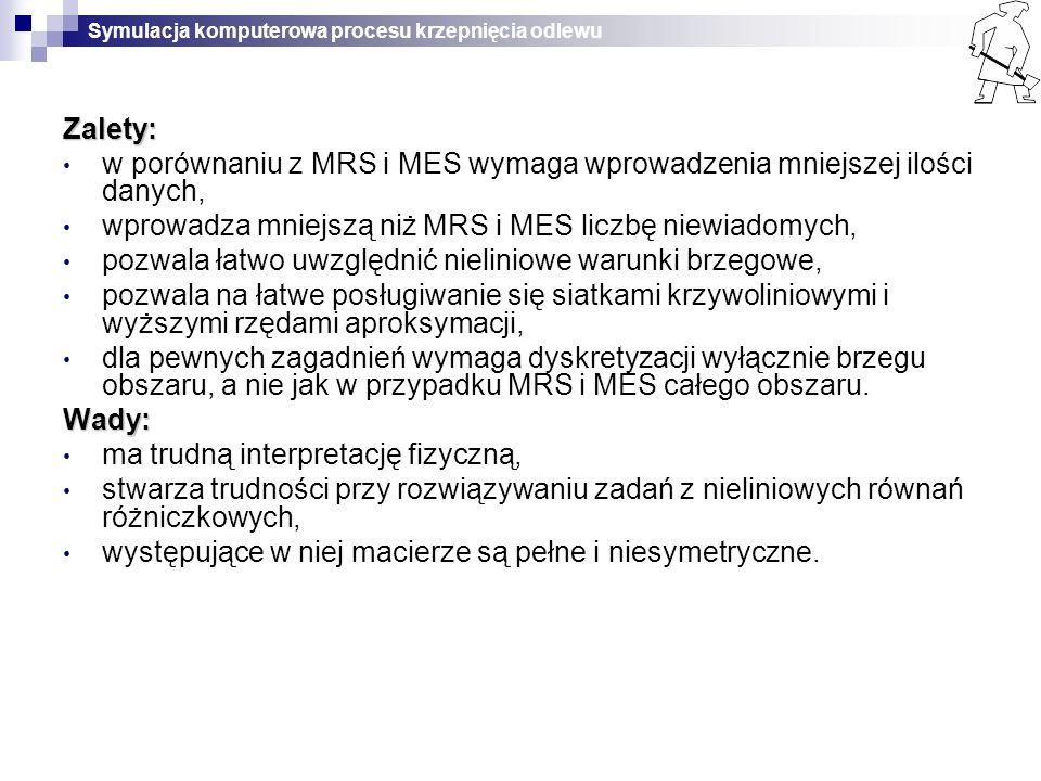 Zalety: w porównaniu z MRS i MES wymaga wprowadzenia mniejszej ilości danych, wprowadza mniejszą niż MRS i MES liczbę niewiadomych,