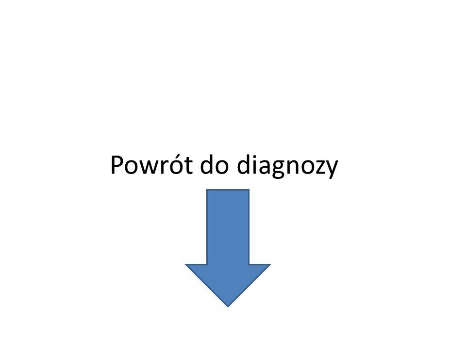 Powrót do diagnozy