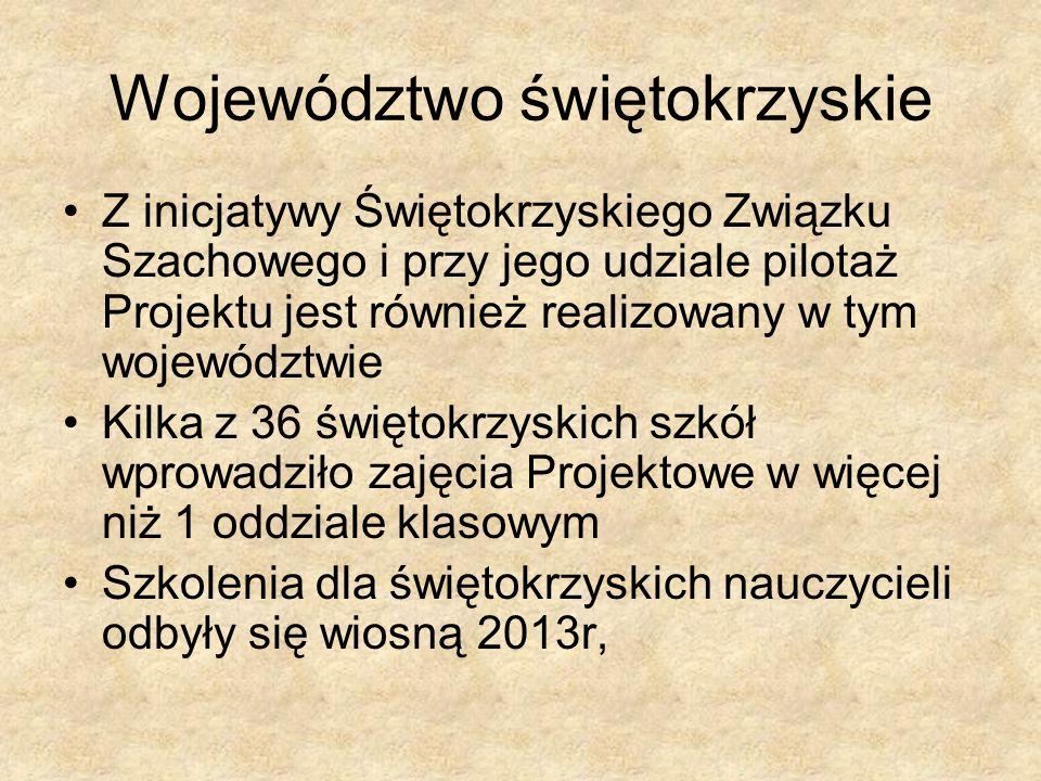 Województwo świętokrzyskie