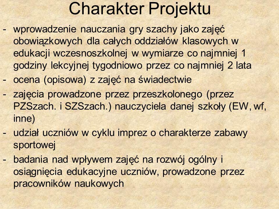 Charakter Projektu