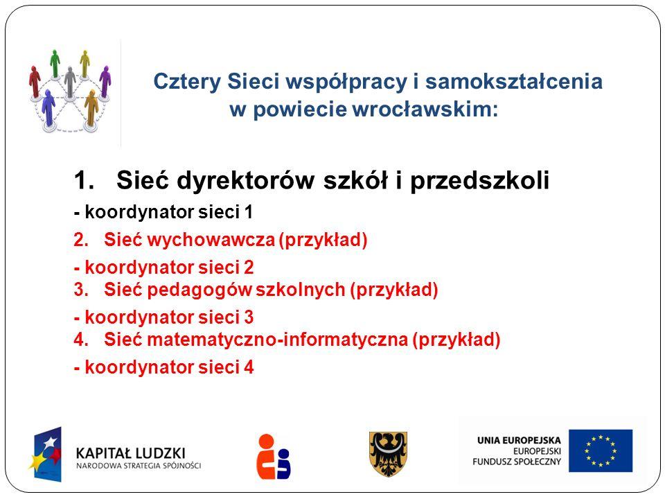 Cztery Sieci współpracy i samokształcenia w powiecie wrocławskim: