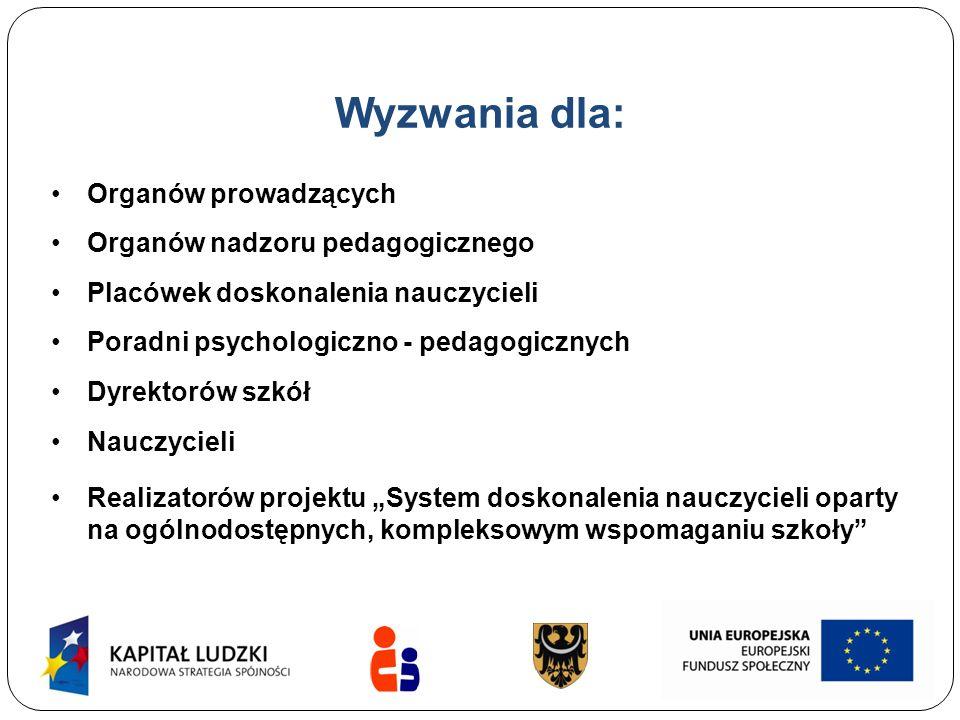 Wyzwania dla: Organów prowadzących Organów nadzoru pedagogicznego