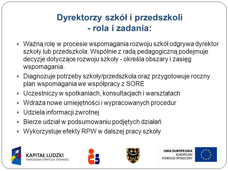 Dyrektorzy szkół i przedszkoli - rola i zadania: