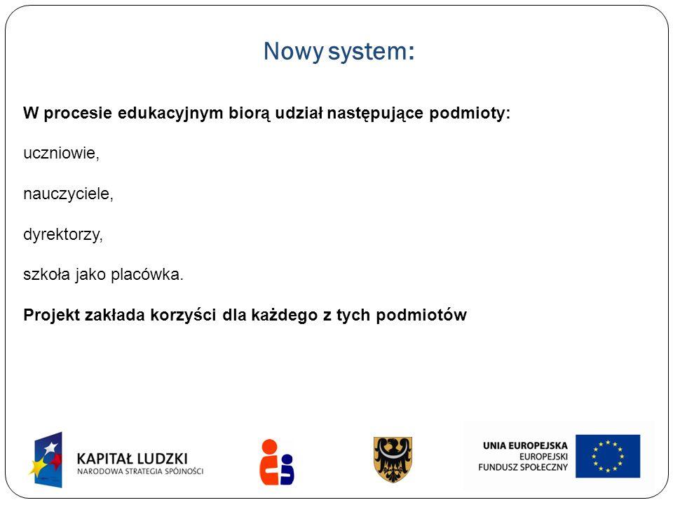 Nowy system: W procesie edukacyjnym biorą udział następujące podmioty: