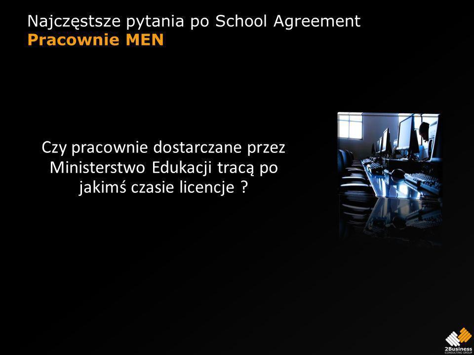 Najczęstsze pytania po School Agreement Pracownie MEN