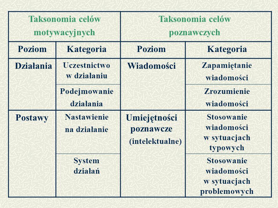 Umiejętności poznawcze