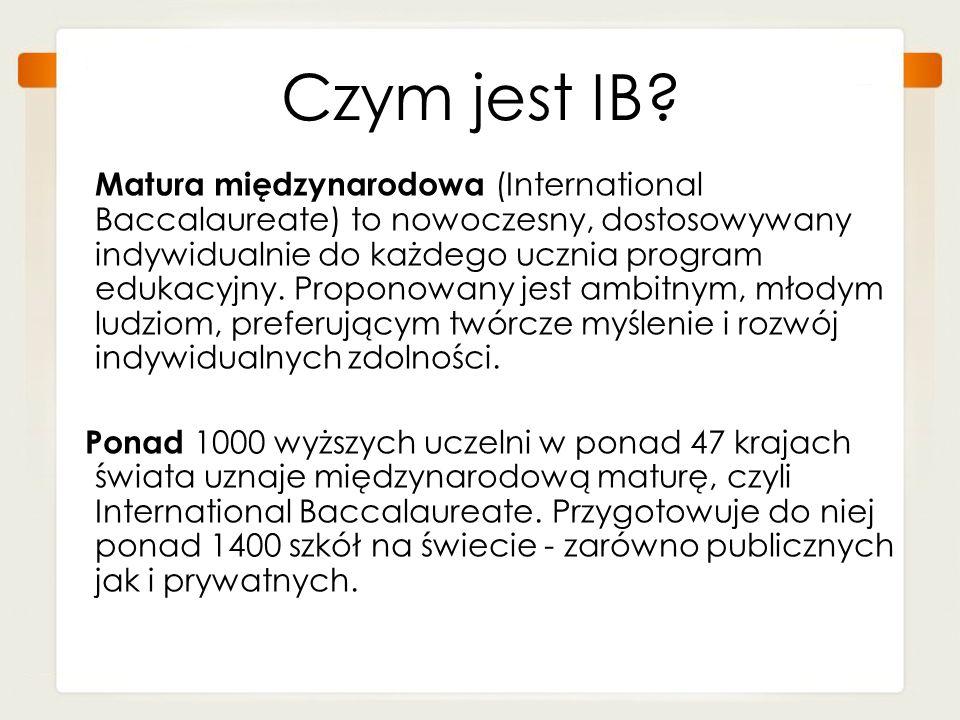 Czym jest IB