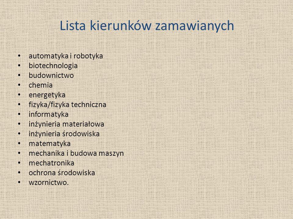 Lista kierunków zamawianych