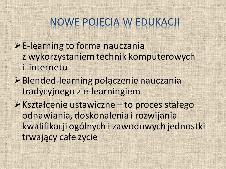 Nowe pojęcia w edukacji