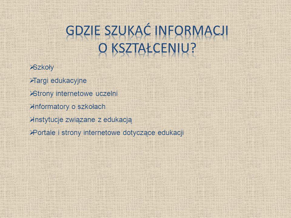 Gdzie szukać informacji o kształceniu