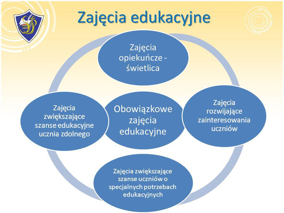 Zajęcia edukacyjne Obowiązkowe zajęcia edukacyjne