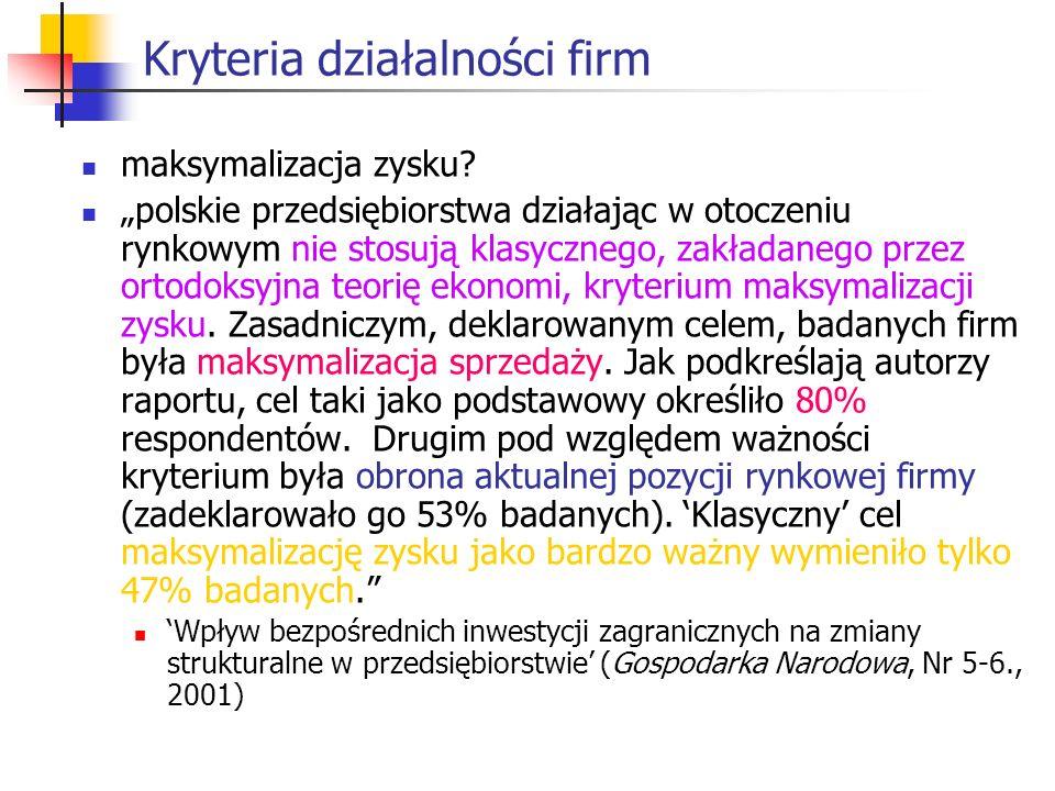 Kryteria działalności firm