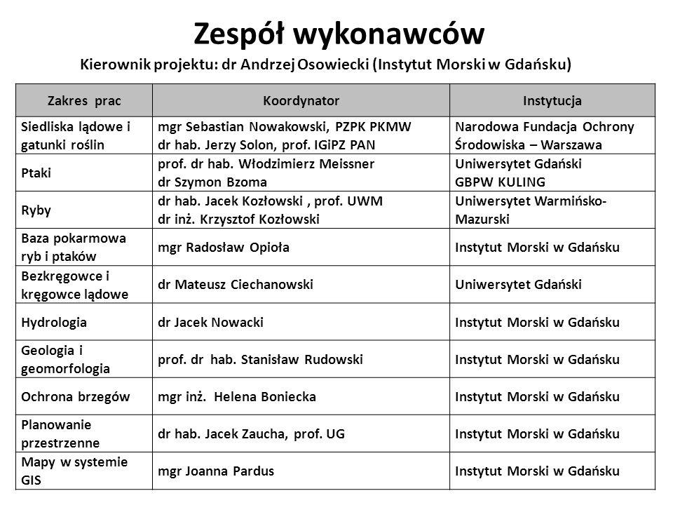Kierownik projektu: dr Andrzej Osowiecki (Instytut Morski w Gdańsku)