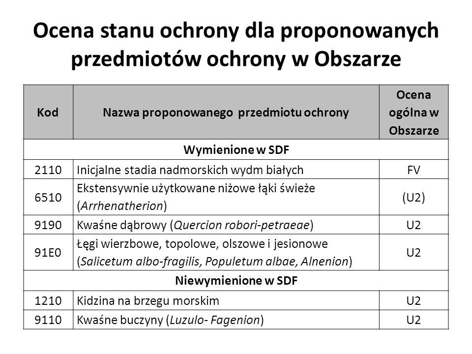 Ocena stanu ochrony dla proponowanych przedmiotów ochrony w Obszarze