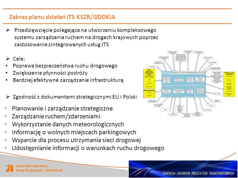Zakres planu działań ITS KSZR/GDDKiA