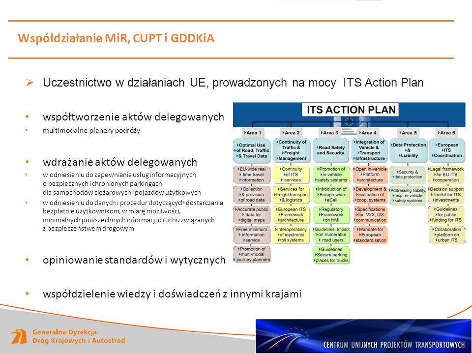 Współdziałanie MiR, CUPT i GDDKiA