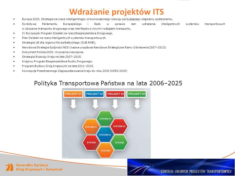 Wdrażanie projektów ITS