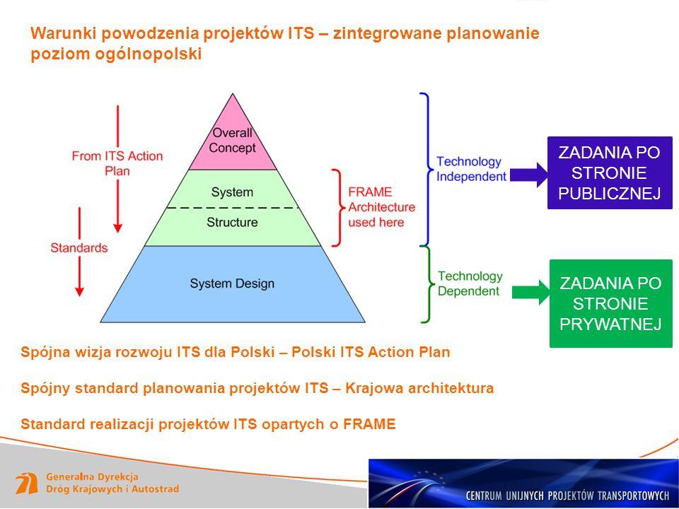 Warunki powodzenia projektów ITS – zintegrowane planowanie