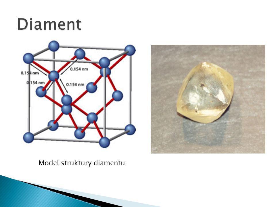 Diament Model struktury diamentu