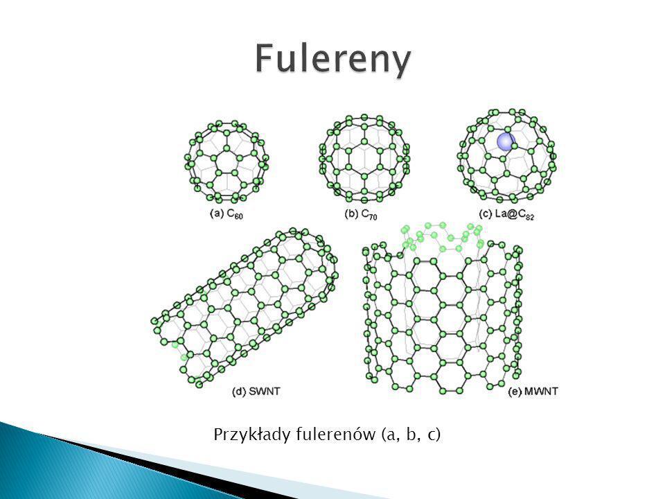 Fulereny Przykłady fulerenów (a, b, c)