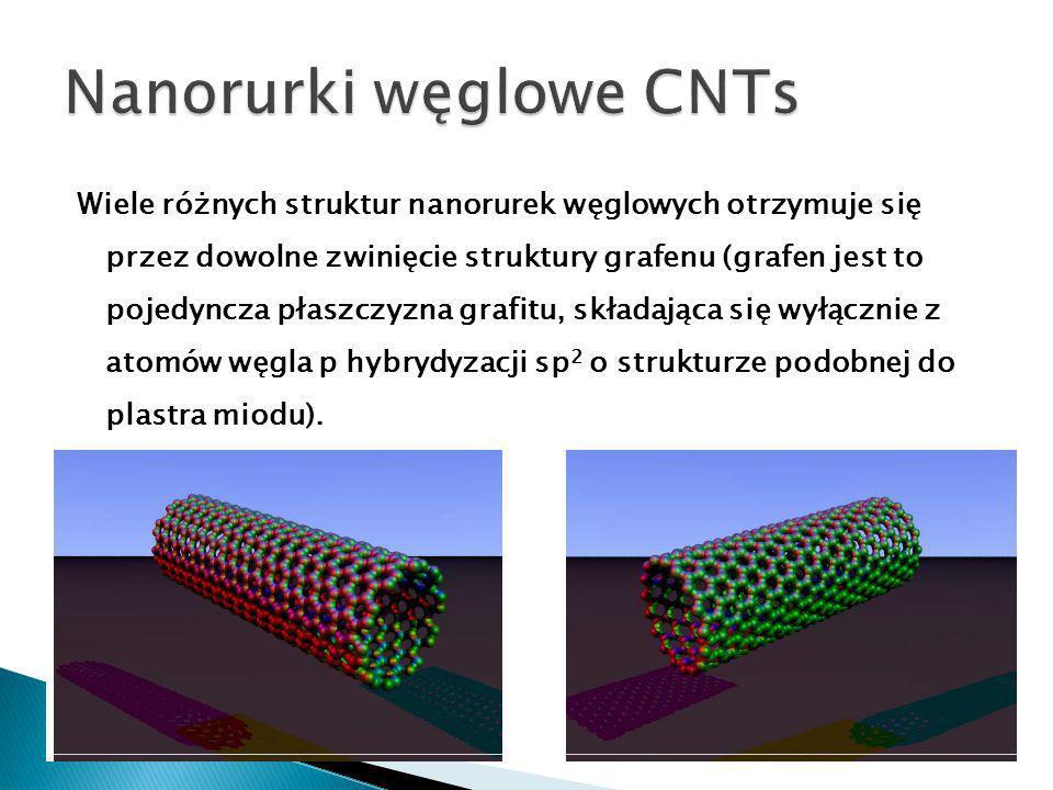 Nanorurki węglowe CNTs