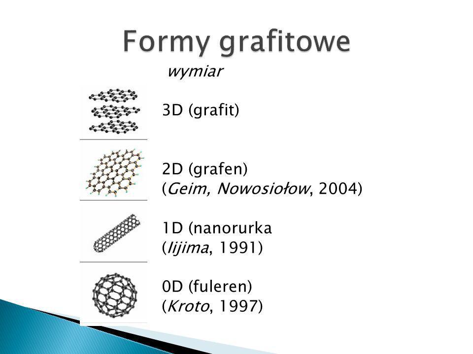 Formy grafitowe wymiar 3D (grafit) 2D (grafen)