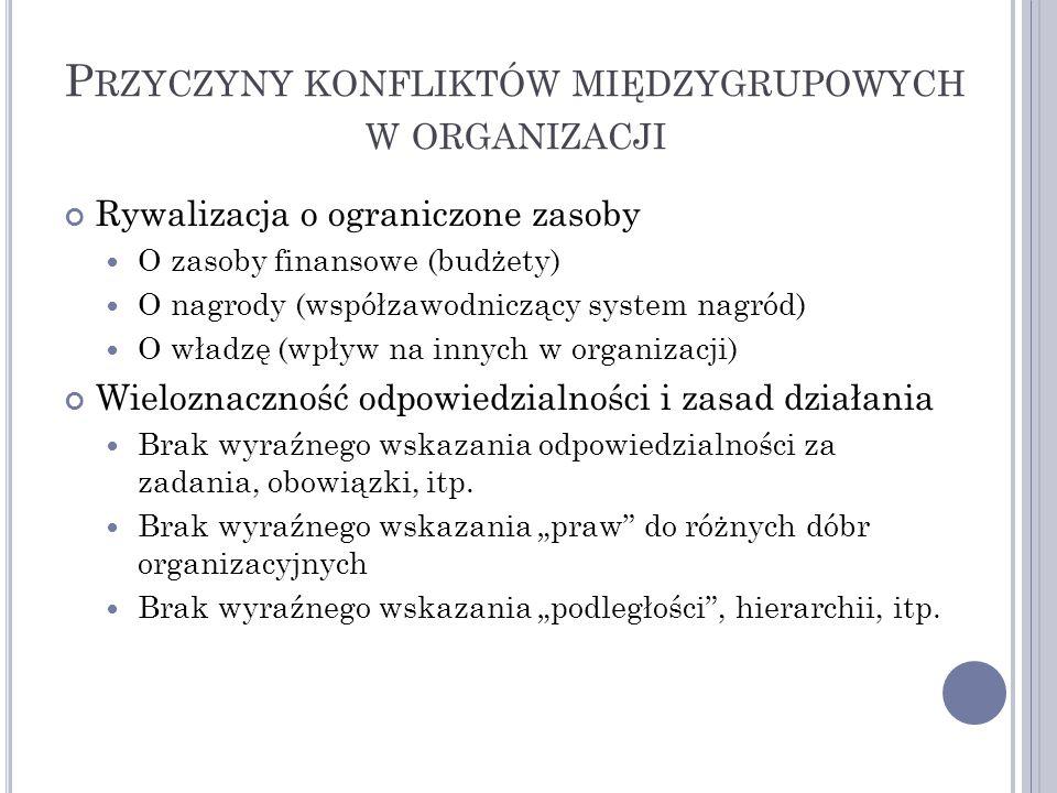Przyczyny konfliktów międzygrupowych w organizacji