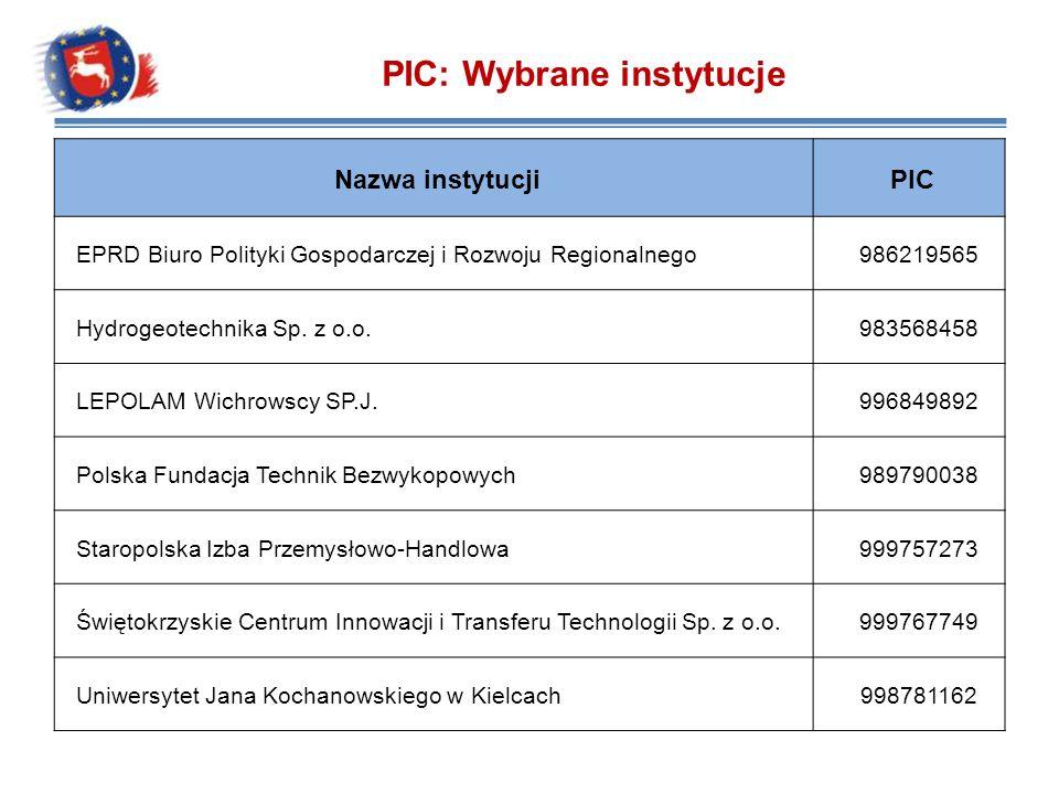 PIC: Wybrane instytucje