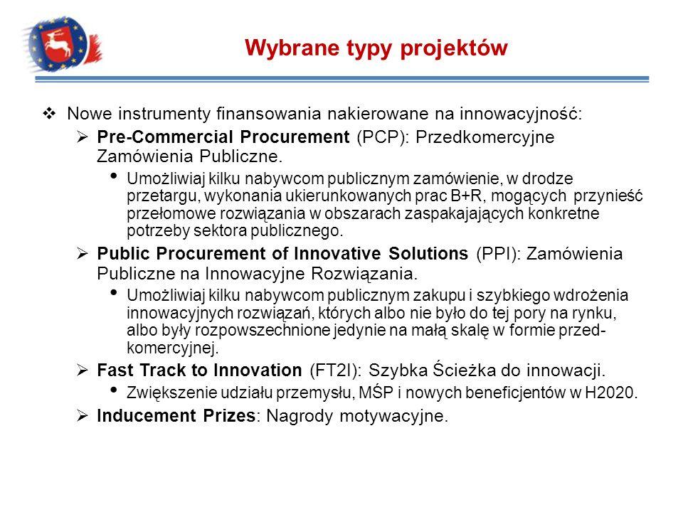 Wybrane typy projektów