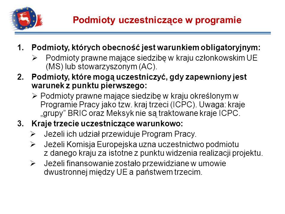 Podmioty uczestniczące w programie