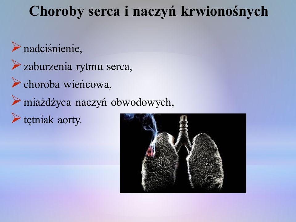 Choroby serca i naczyń krwionośnych