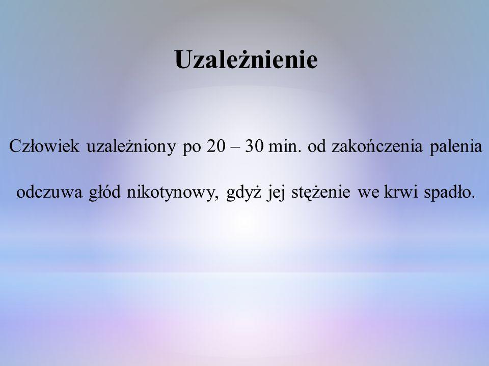 Uzależnienie Człowiek uzależniony po 20 – 30 min.