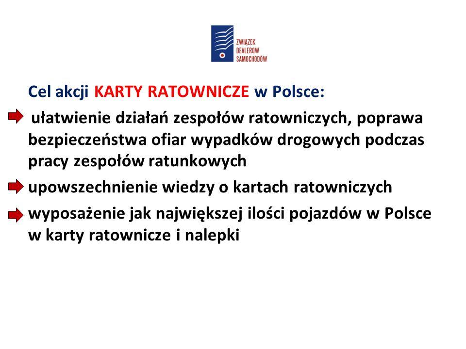 Cel akcji KARTY RATOWNICZE w Polsce: