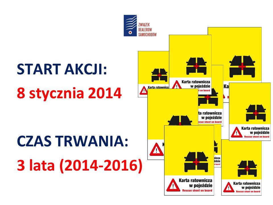 START AKCJI: 8 stycznia 2014 CZAS TRWANIA: 3 lata (2014-2016)