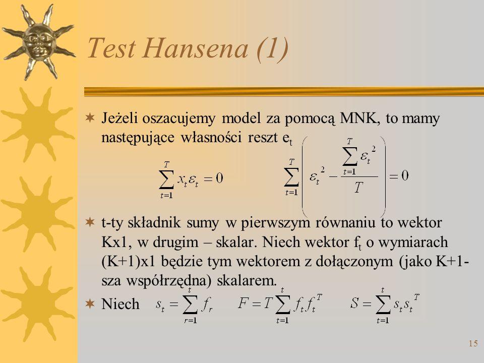 Test Hansena (1) Jeżeli oszacujemy model za pomocą MNK, to mamy następujące własności reszt et.