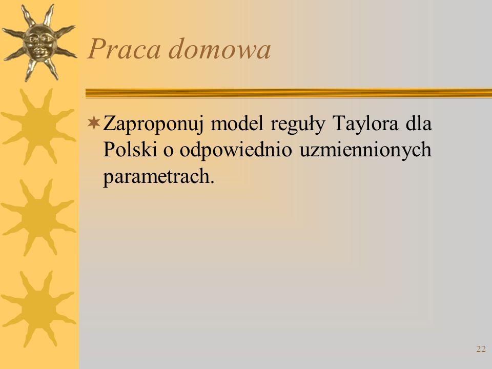 Praca domowa Zaproponuj model reguły Taylora dla Polski o odpowiednio uzmiennionych parametrach.
