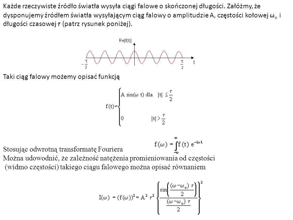 Każde rzeczywiste źródło światła wysyła ciągi falowe o skończonej długości. Załóżmy, że dysponujemy źródłem światła wysyłającym ciąg falowy o amplitudzie A, częstości kołowej wo i długości czasowej t (patrz rysunek poniżej).