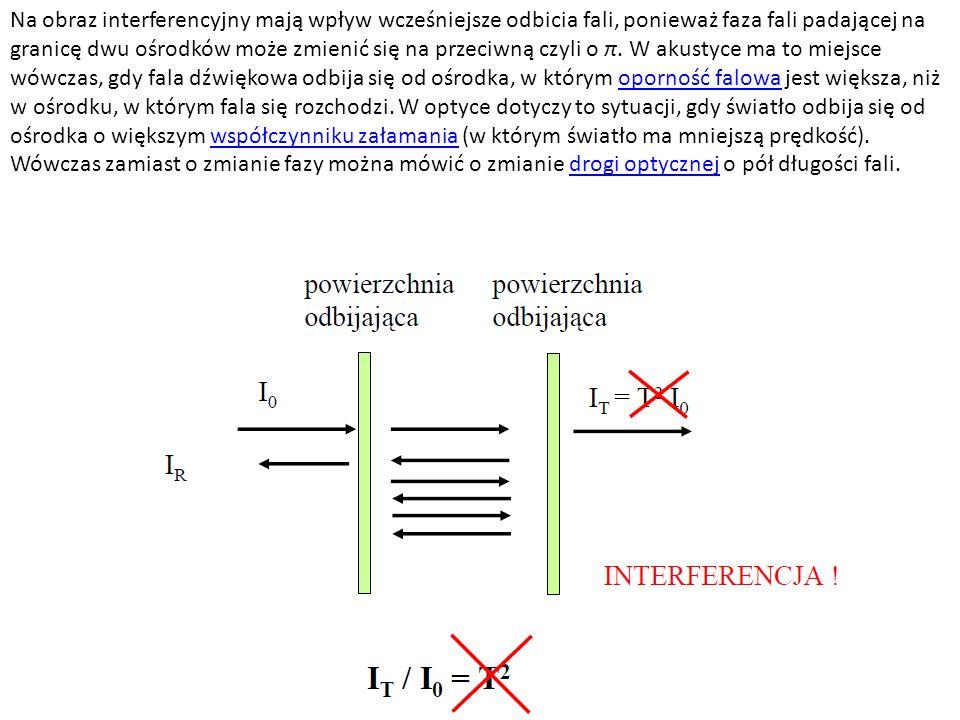 Na obraz interferencyjny mają wpływ wcześniejsze odbicia fali, ponieważ faza fali padającej na granicę dwu ośrodków może zmienić się na przeciwną czyli o π.